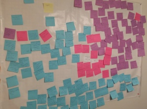 My post-it mapping of the chat history (from 186 pages)!